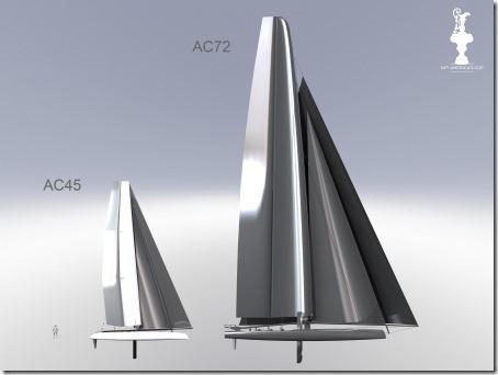 AC45 vs AC72 CROP